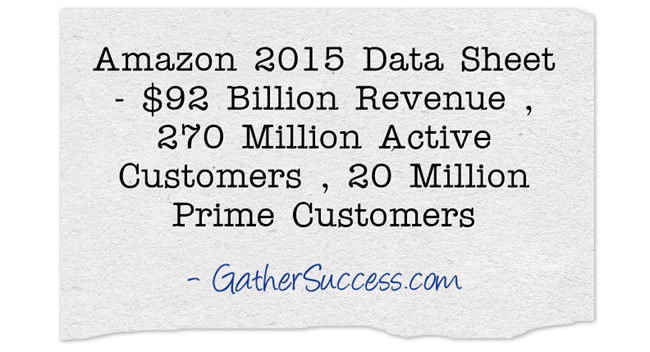 Why You Should Sell On Amazon With FBA